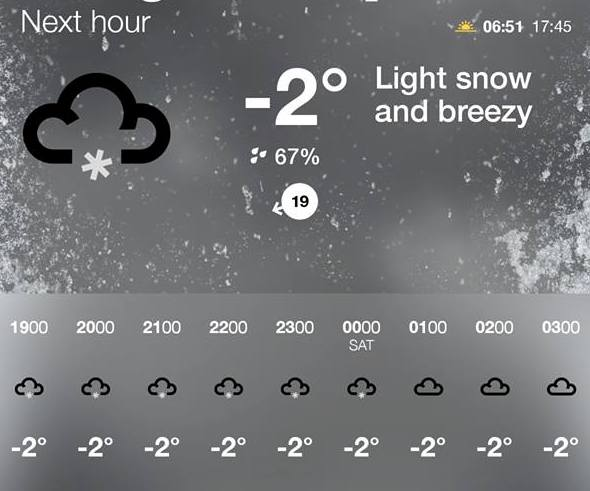 Weather Forecast Image